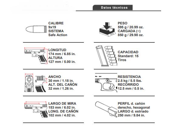 Datos técnicos de la pistola - Por Redacción Espacio Armas