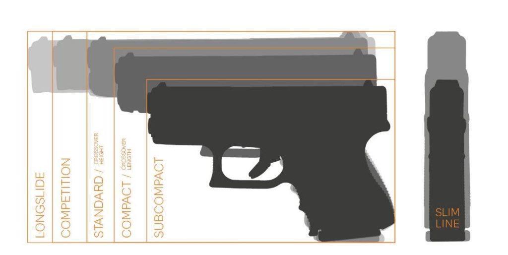 Cuatro diferentes tamaños de marca Glock. Fuente Glock. Redacción Espacio Armas.