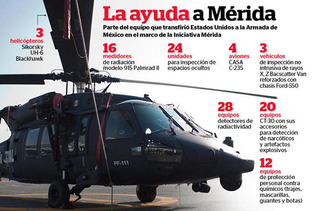 Una parte del equipo que EE.UU. transfirió a la armada de México. Redacción Espacio Armas.