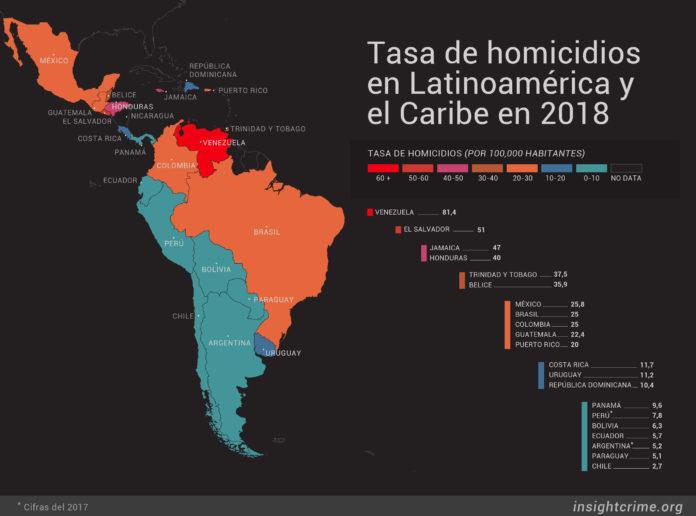 Tasa de homicidios en Latinoamérica y Caribe en el año 2018