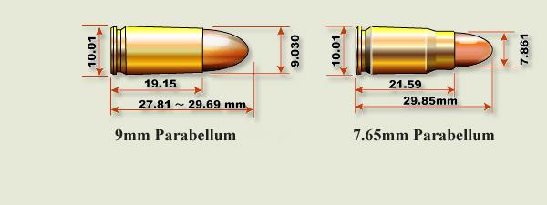 Derecha Cal. 9 mm Parabellum - Izquierda Cal. 7.65 mm. Redacción Espacio Armas.