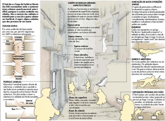 combate urbano interior CQB