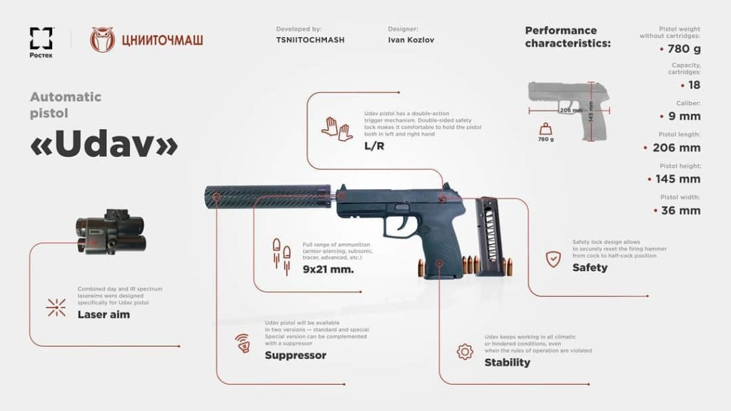 The Udav is larger and a lot more flexible than the Makarov. (Photo: TsNIITochMash)
