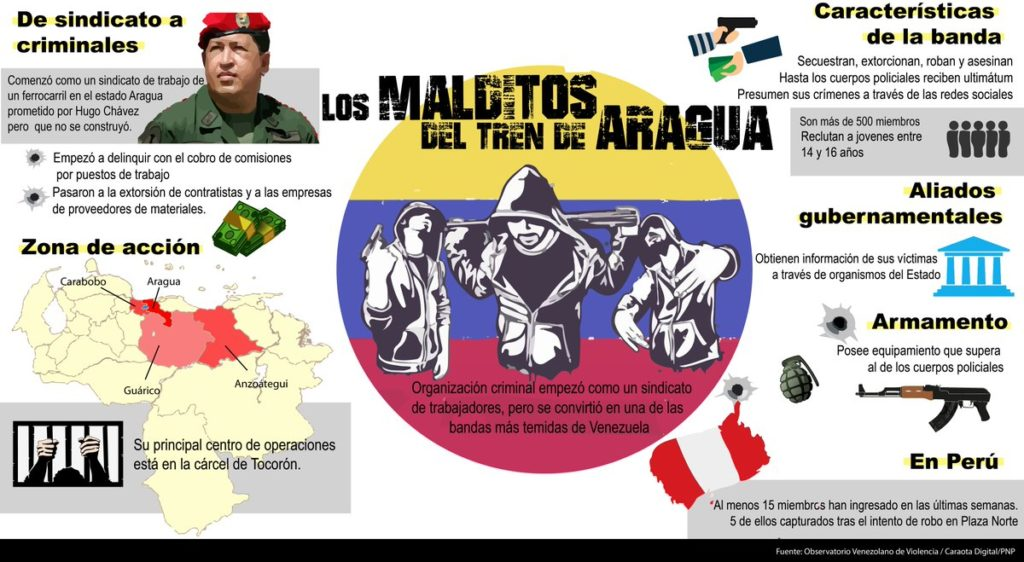 Venezuela Tren de Aragua, grupo criminal sigue expandiéndose