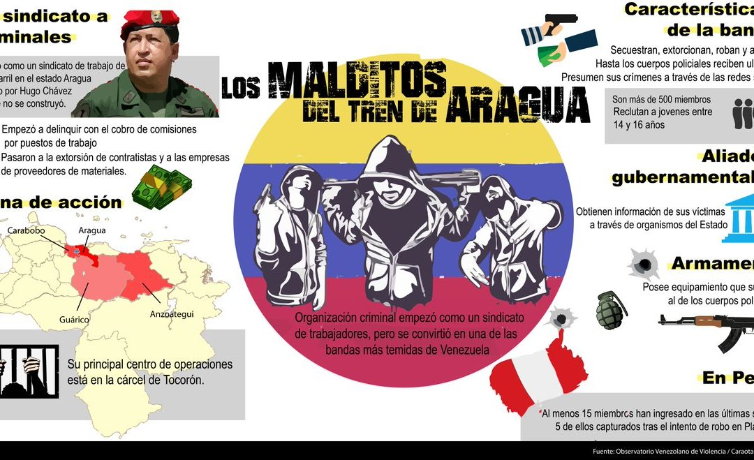 El 'Tren de Aragua' de Venezuela continúa expandiendo sus tentáculos