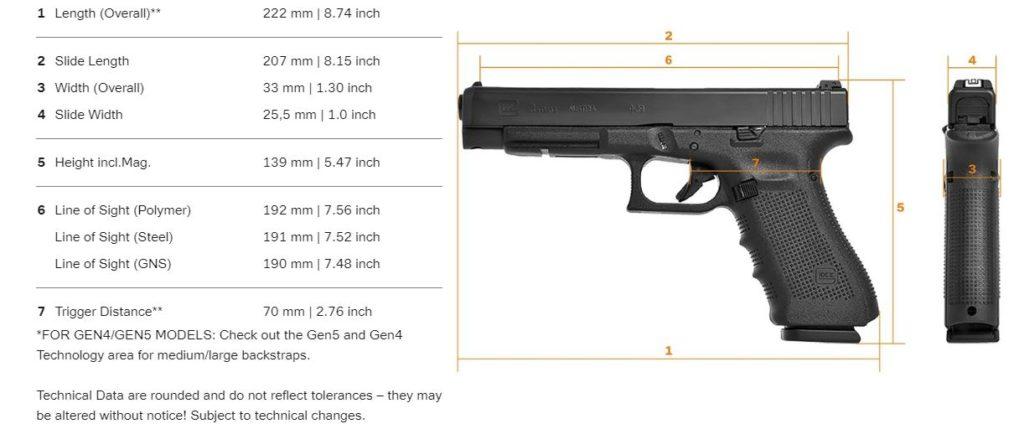 Ficha técnica de la Glock G34. Fuente Glock.com. Redacción Espacio Armas.