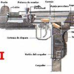 Ametralladora UZI SMG, un arma icono del siglo XX