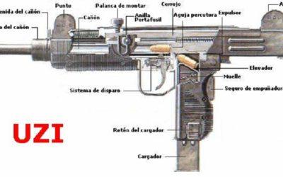 UZI, un arma icono del siglo XX
