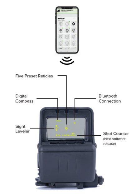 Sistema óptico MEPRO ya está disponible